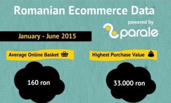 infografic-2-parale-ecommerce-romaia-2015