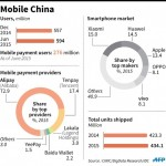 5-stirile-gpec-mobile-china-apple-pay
