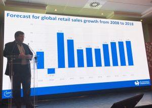 global retail sales growth