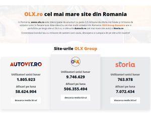 FOTO: OLX Publicitate, caputara site