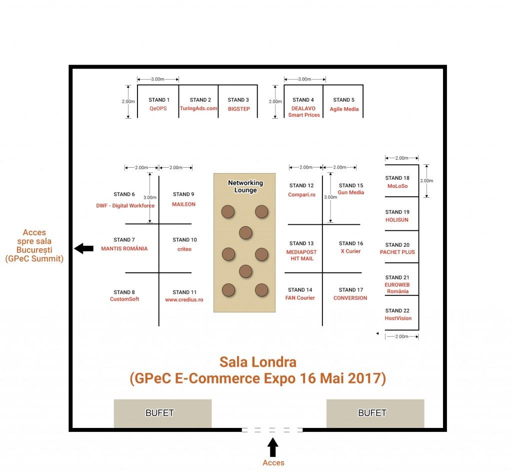 GPeC E-Commerce Expo 16 Mai 2017