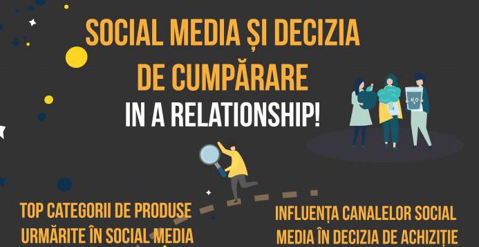Studiu iSense: influența social media în decizia de cumpărare