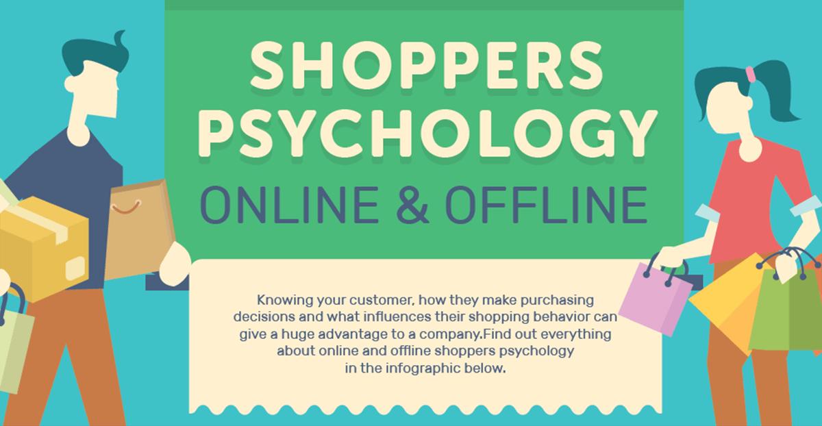Psihologia cumpărătorului online - Infografic 2019