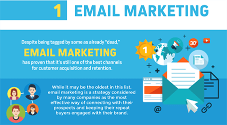 Digital marketing channel trends 2019 - email marketing