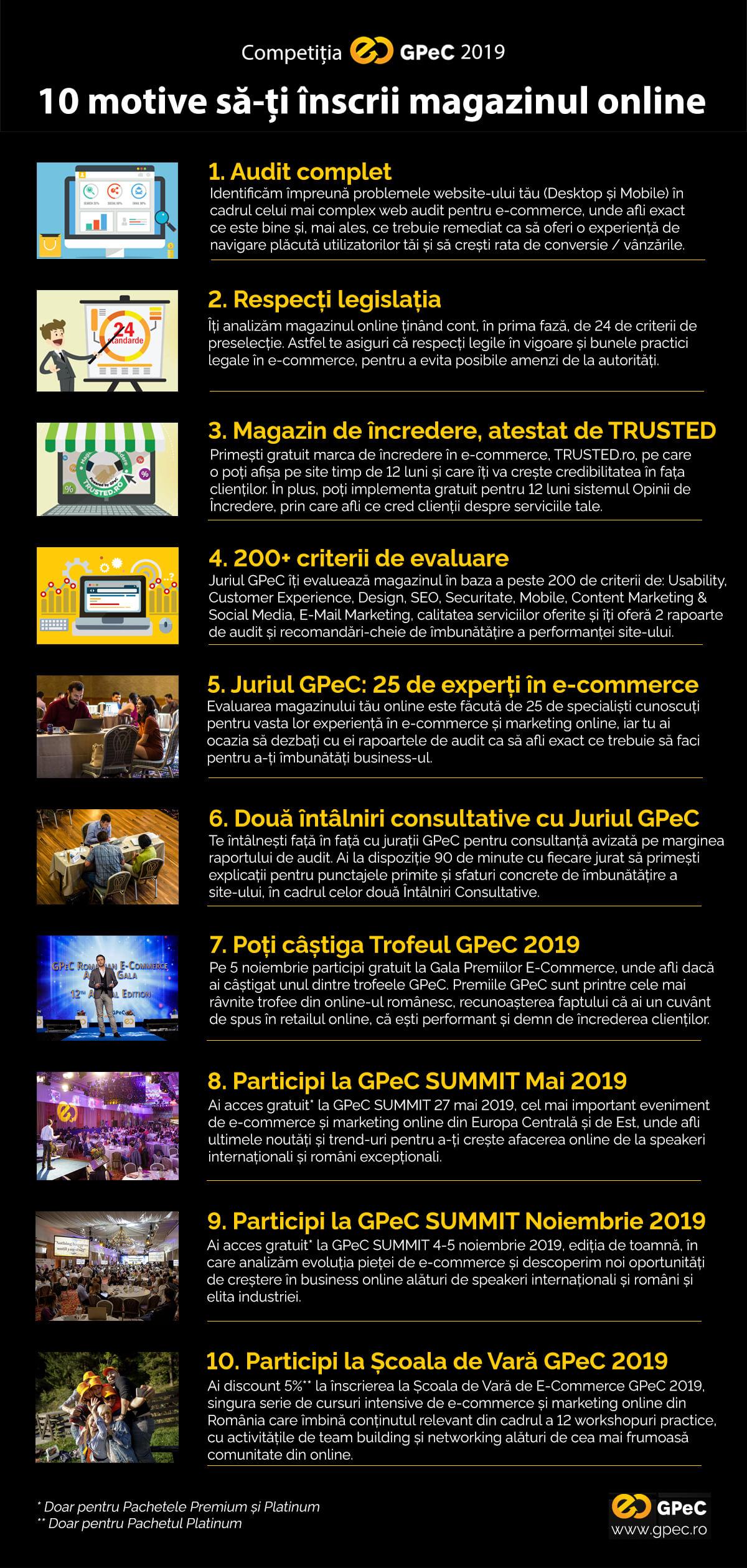 10 motive să-ți înscrii magazinul-online în Competiția GPeC 2019