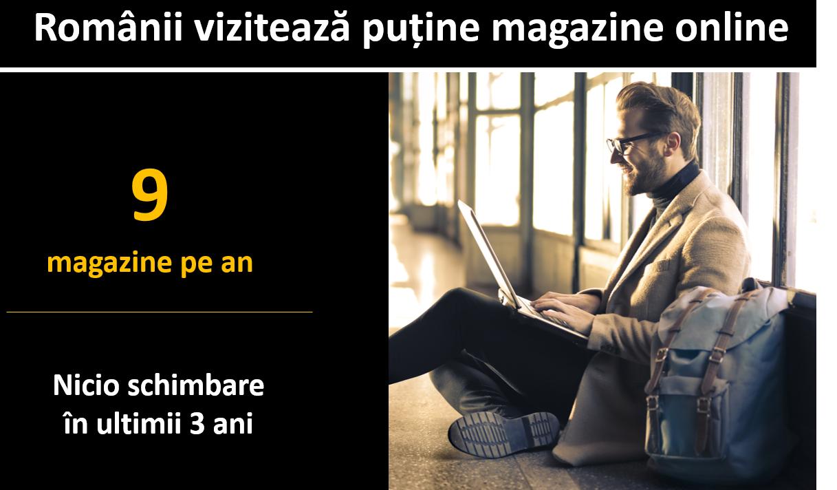 Studiu ecommerce Romania